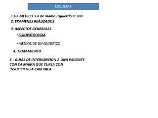 1.DX  MEDICO: Ca de mama Izquierdo EC IIIB