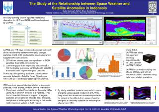 The Study of the  Relationship  between Space Weather and  Satellite Anomalies in Indonesia