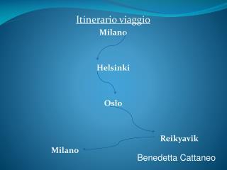 Itinerario viaggio Milano Helsinki Oslo