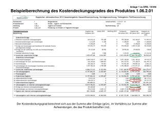 Anlage 1 zu DRS. 14/046 Beispielberechnung des Kostendeckungsgrades des Produktes 1.06.2.01