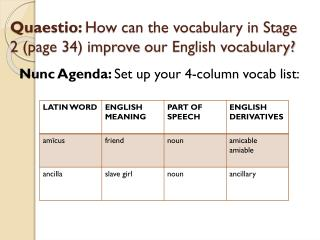 Quaestio :  How can the vocabulary in  Stage 2 (page 34) improve  our English vocabulary?