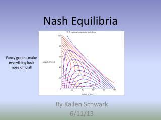 Nash Equilibria
