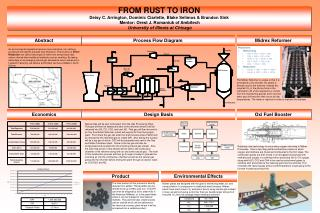 FROM RUST TO IRON