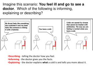 Describing - telling the doctor how you feel. Informing - the doctor gives you the facts.