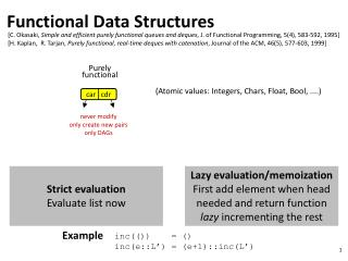 Functional  Data S tructures