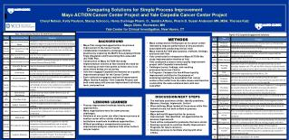 Comparing  Solutions  for Simple Process Improvement