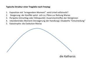 Typische Struktur einer Tragödie nach Freytag:
