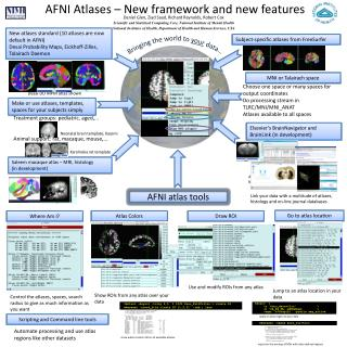 AFNI  Atlases � New framework and new features