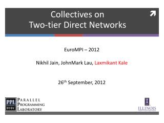 Collectives on Two-tier Direct Networks