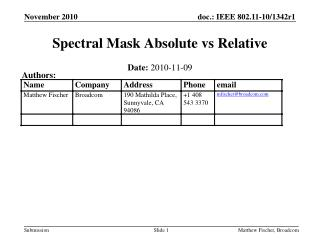Spectral Mask Absolute  vs  Relative