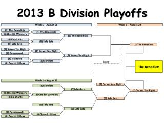 2013 B Division Playoffs