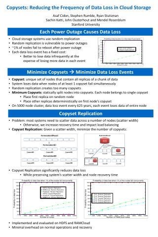 Copysets : Reducing the Frequency of Data Loss in Cloud Storage