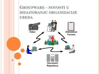 Groupware - novosti u dizajniranju organizacije ureda