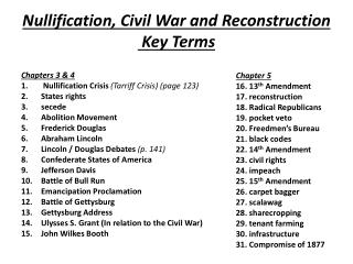 Nullification, Civil War and Reconstruction  Key Terms
