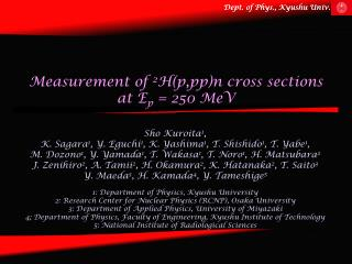 Measurement of  2 H( p,pp )n cross sections  at  E p  = 250  MeV