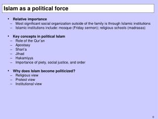 Islam as a political force