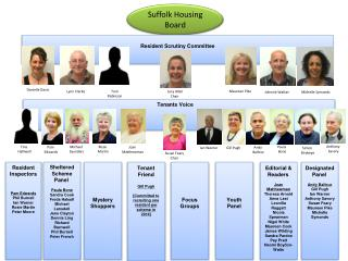 Suffolk Housing Board