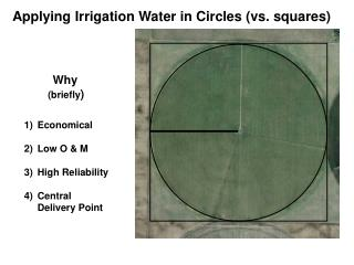 Applying Irrigation Water in Circles vs. squares