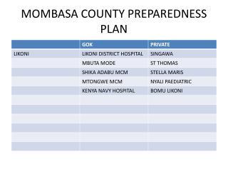 MOMBASA COUNTY PREPAREDNESS PLAN