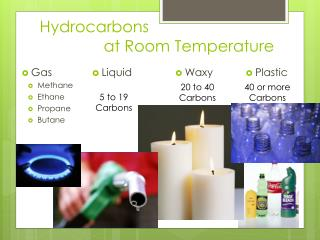 Hydrocarbons  	at Room Temperature