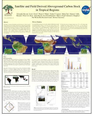 Biomass  Mapping