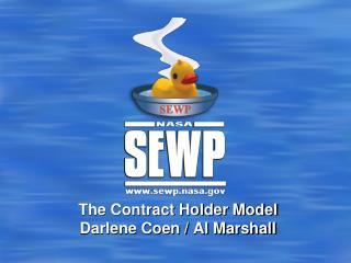 The Contract Holder Model Darlene Coen