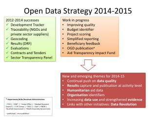 Open Data Strategy 2014-2015