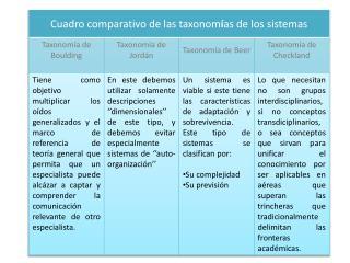 cuadro comparativo taxonomias de los sistemas