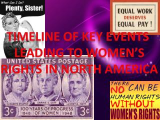 Timeline of key events  Leading to Women�s Rights in north America
