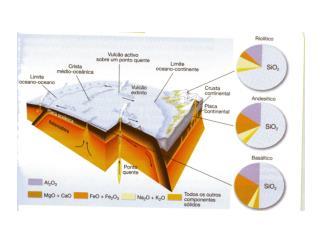 Cristaliza��o fraccionada
