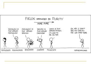 Varieties of Creativity