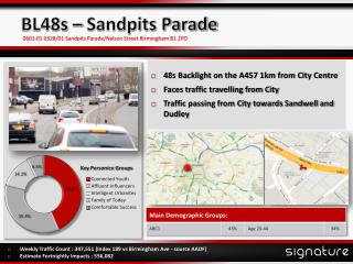 BL48s – Sandpits Parade