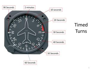 Timed Turns