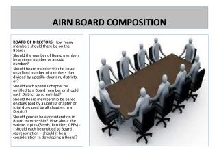 AIRN BOARD COMPOSITION