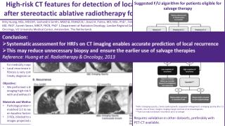 Results All HRFs were significantly associated with LR (p<0.01)