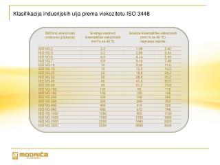 Klasifikacija indusrijskih ulja prema viskozitetu  ISO 3448