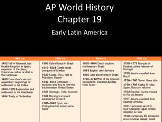 World History, Chapter 18