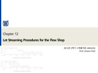Chapter 12 Lot Streaming Procedures for the Flow Shop