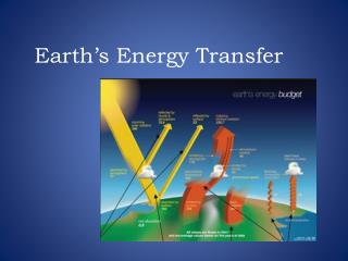 Earth's Energy Transfer