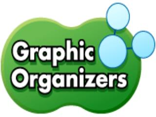 What is a Graphic Organizer?