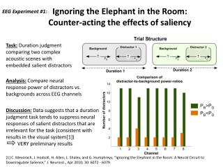 Ignoring  the Elephant in the  Room:  Counter-acting the effects of  saliency