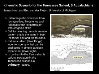 Kinematic Scenario for the Tennessee  Salient, S Appalachians