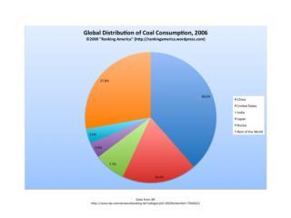 World's Largest Economies – 2012  (est.)
