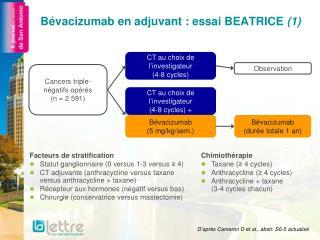 Bévacizumab en adjuvant : essai BEATRICE  (1)