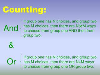 Counting Principles