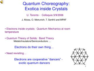 Quantum Choreography:   Exotica inside Crystals