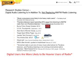 Digital Users Are More Likely to Be Heavier Users of Radio*