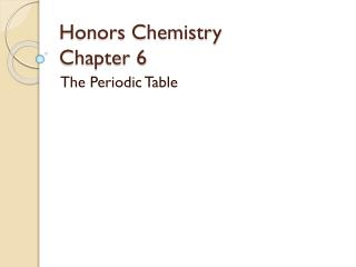 Honors Chemistry  Chapter 6