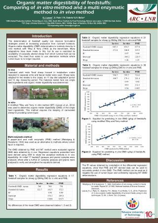 Organic matter digestibility of feedstuffs: