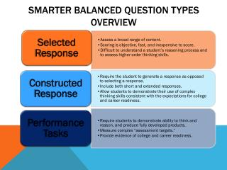 Smarter Balanced QUESTION Types Overview